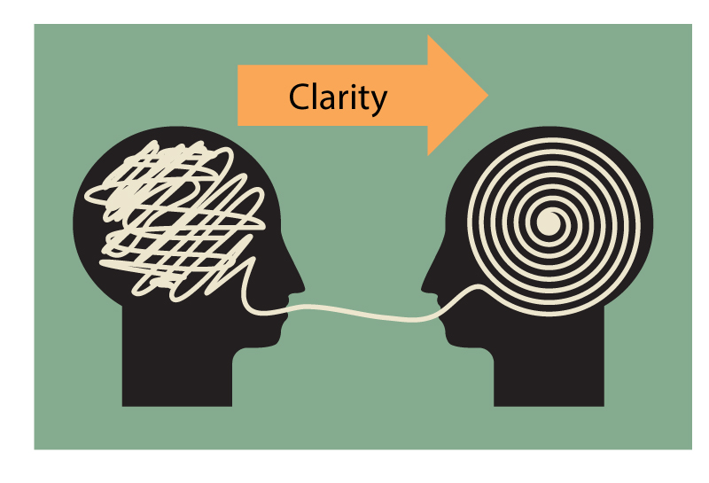 Leadership – get some Clarity 4: Effective Leaders need a good State of Mind
